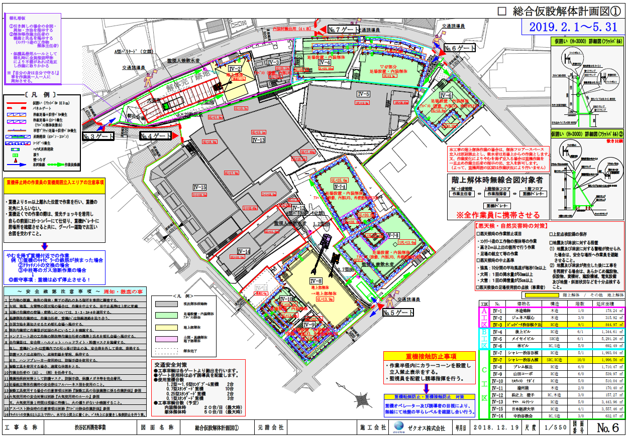 渋谷区再開発Ⅳ街区解体工事