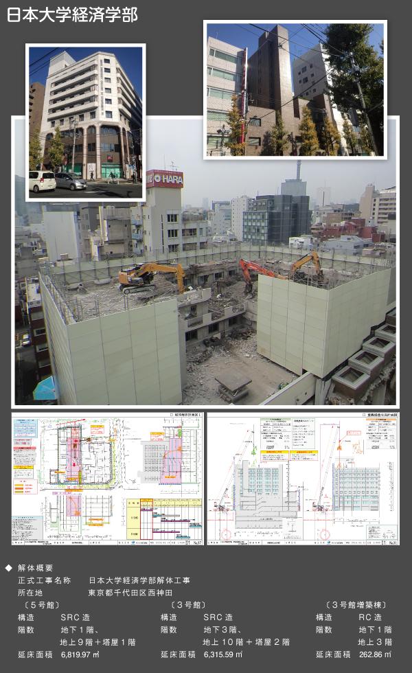 日本大学経済学部