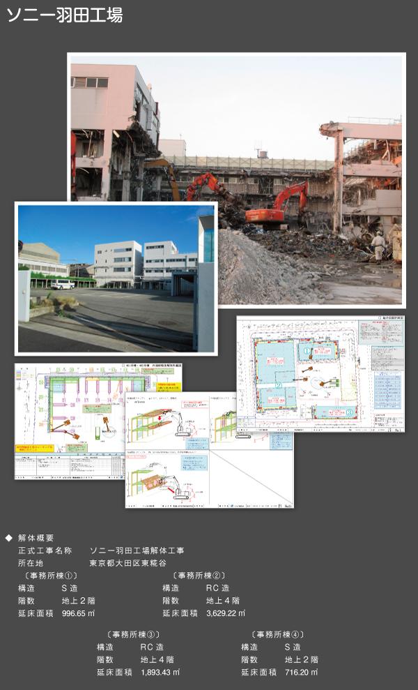 ソニー羽田工場