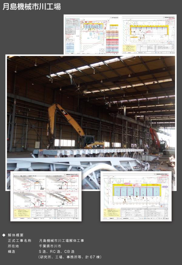 月島機械市川工場