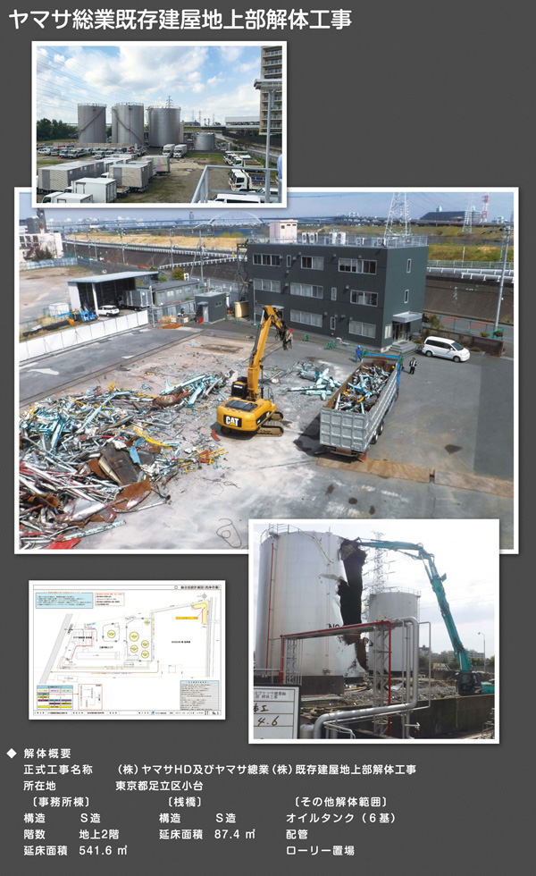 ヤマサ総業既存建屋地上部解体工事